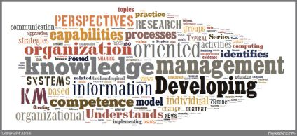 competencies word cloud
